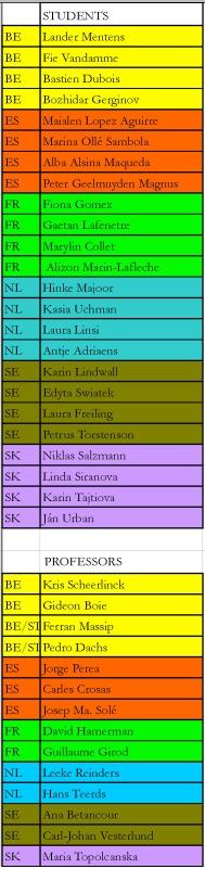 image participants